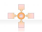 free diagram 1.1.233