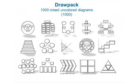 1000 mixed uncolored diagrams
