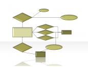 flow diagram 2.1.1.10
