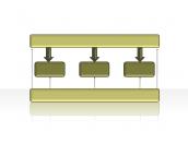 flow diagram 2.1.1.100