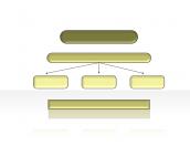 flow diagram 2.1.1.102
