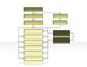 flow diagram 2.1.1.105