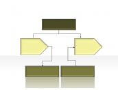 flow diagram 2.1.1.109