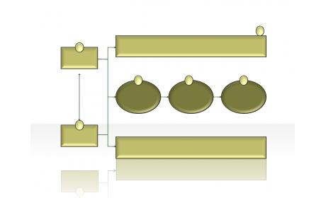flow diagram 2.1.1.112