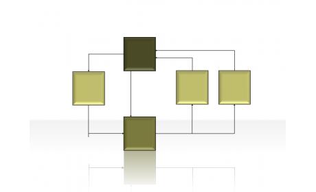 flow diagram 2.1.1.137