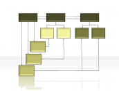 flow diagram 2.1.1.144