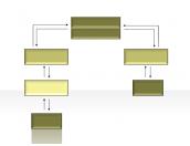 flow diagram 2.1.1.151