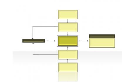 flow diagram 2.1.1.152