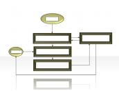 flow diagram 2.1.1.156
