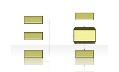 flow diagram 2.1.1.157