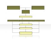 flow diagram 2.1.1.160