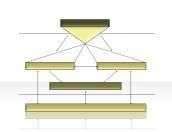 flow diagram 2.1.1.166