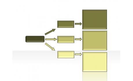flow diagram 2.1.1.172