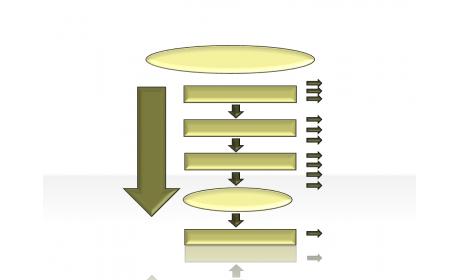 flow diagram 2.1.1.177