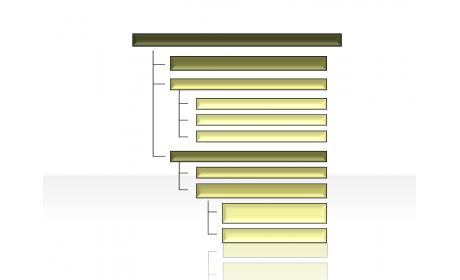 flow diagram 2.1.1.205