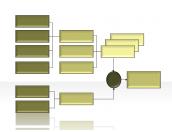 flow diagram 2.1.1.217