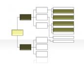 flow diagram 2.1.1.218