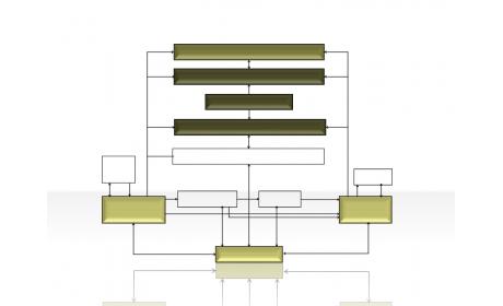 flow diagram 2.1.1.221