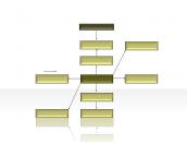 flow diagram 2.1.1.233