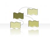 flow diagram 2.1.1.24