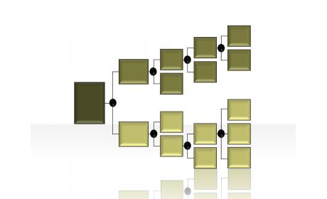 flow diagram 2.1.1.246