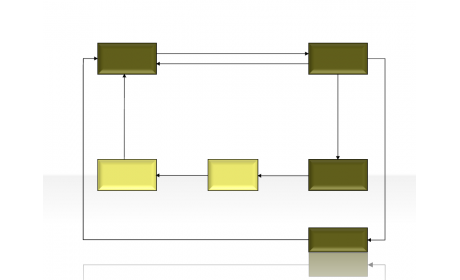 flow diagram 2.1.1.253