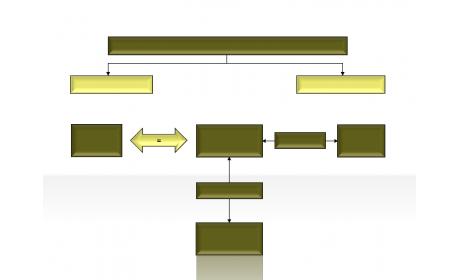 flow diagram 2.1.1.255