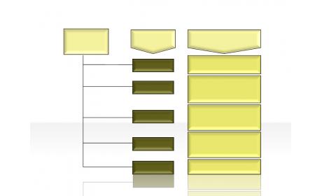 flow diagram 2.1.1.278