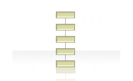 flow diagram 2.1.1.3