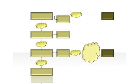 flow diagram 2.1.1.311