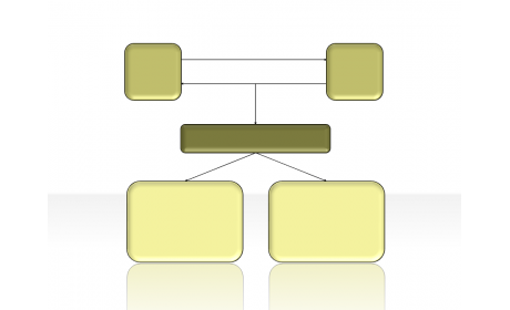 flow diagram 2.1.1.32