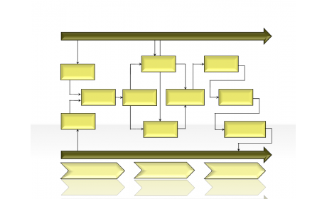 flow diagram 2.1.1.331