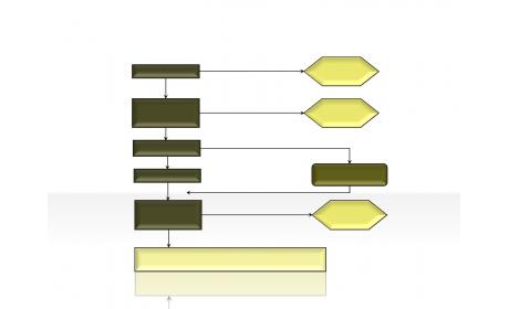 flow diagram 2.1.1.333