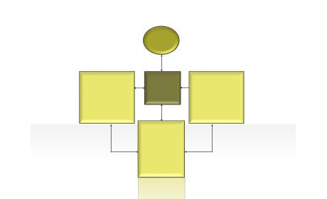 flow diagram 2.1.1.34
