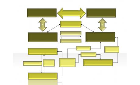 flow diagram 2.1.1.398