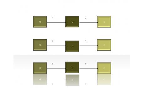 flow diagram 2.1.1.41