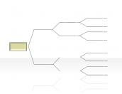flow diagram 2.1.1.5