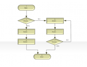 flow diagram 2.1.1.6