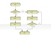 flow diagram 2.1.1.6