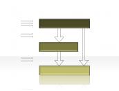flow diagram 2.1.1.73