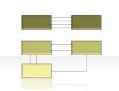 flow diagram 2.1.1.77