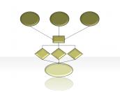 flow diagram 2.1.1.8