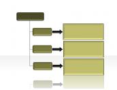 flow diagram 2.1.1.81