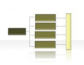 flow diagram 2.1.1.82
