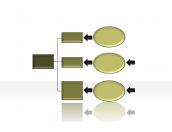 flow diagram 2.1.1.83