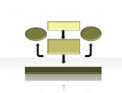flow diagram 2.1.1.84