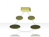 flow diagram 2.1.1.86