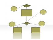 flow diagram 2.1.1.9