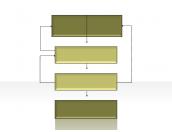 flow diagram 2.1.1.90