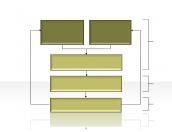 flow diagram 2.1.1.91